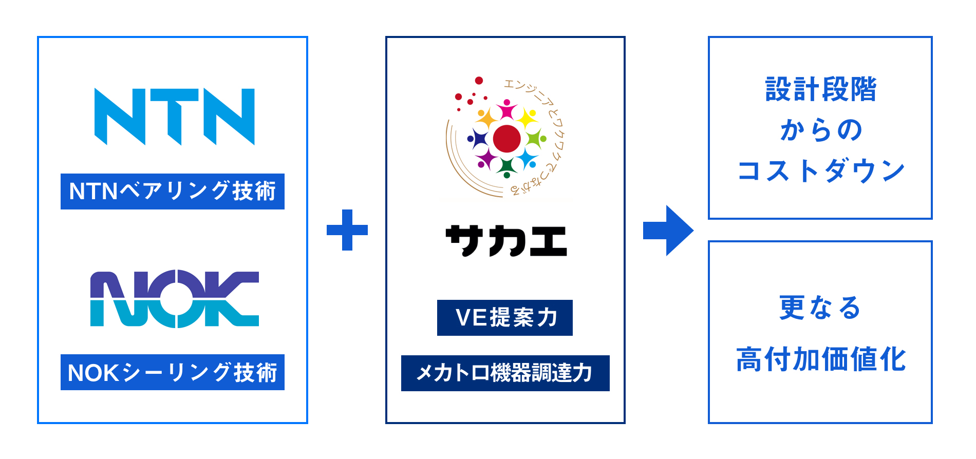 210805_va-ve-chart